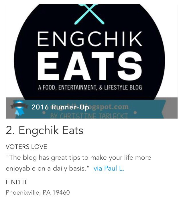 Philly Runner Up BEST BLOGGER