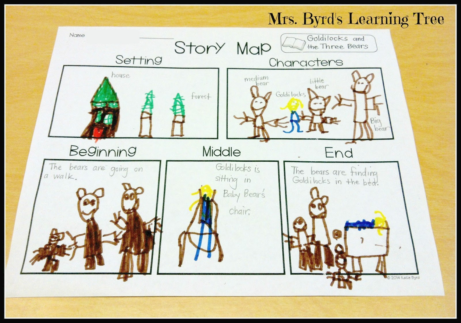 Mrs byrds learning tree story map freebie we are starting our unit on bears last week we read many versions of goldilocks and the three bears part of our work on the story included this story map pronofoot35fo Image collections