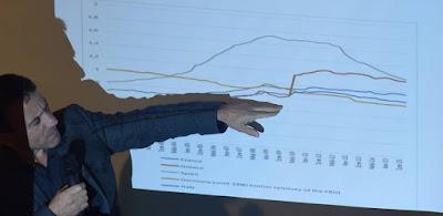 Αρθρο του Κ Λαπαβιτσα - Χώρα σε πλήρες αδιέξοδο - Πολιτική απαξίωση