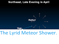 http://sciencythoughts.blogspot.com/2018/04/the-lyrid-meteor-shower.html