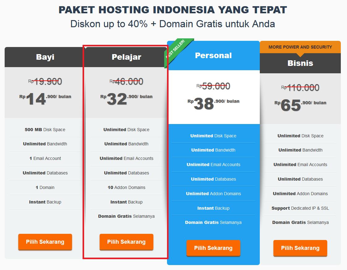 36+ Cara membeli domain dan hosting gratis ideas