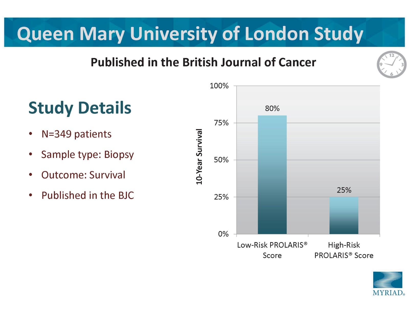 Las pruebas genéticas predicen la recurrencia del cáncer de próstata