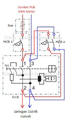 Wiring diagram untuk rumah wire center cara instalasi elcb untuk melindungi keluarga dari bahaya listrik rh listrik praktis com schematic circuit diagram basic electrical wiring diagrams ccuart Image collections