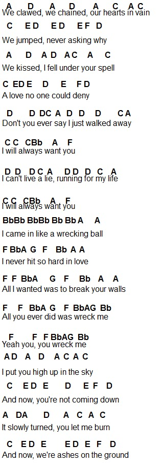 Xylophone xylophone chords for jingle bells : Flute Sheet Music: Wrecking Ball