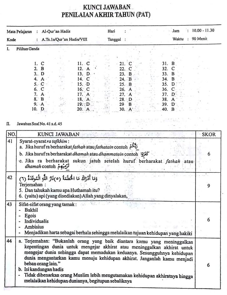 Latihan Soal Pat Al Qur'an Hadist Kelas 8 MTS Kurikulum 2013