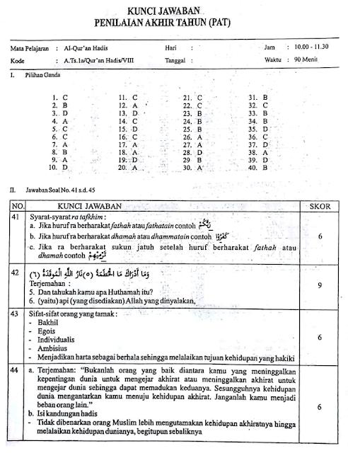 Latihan Soal Pat Al Qur An Hadist Kelas 8 Mts Kurikulum 2013 Pendidikan Kewarganegaraan Pendidikan Kewarganegaraan