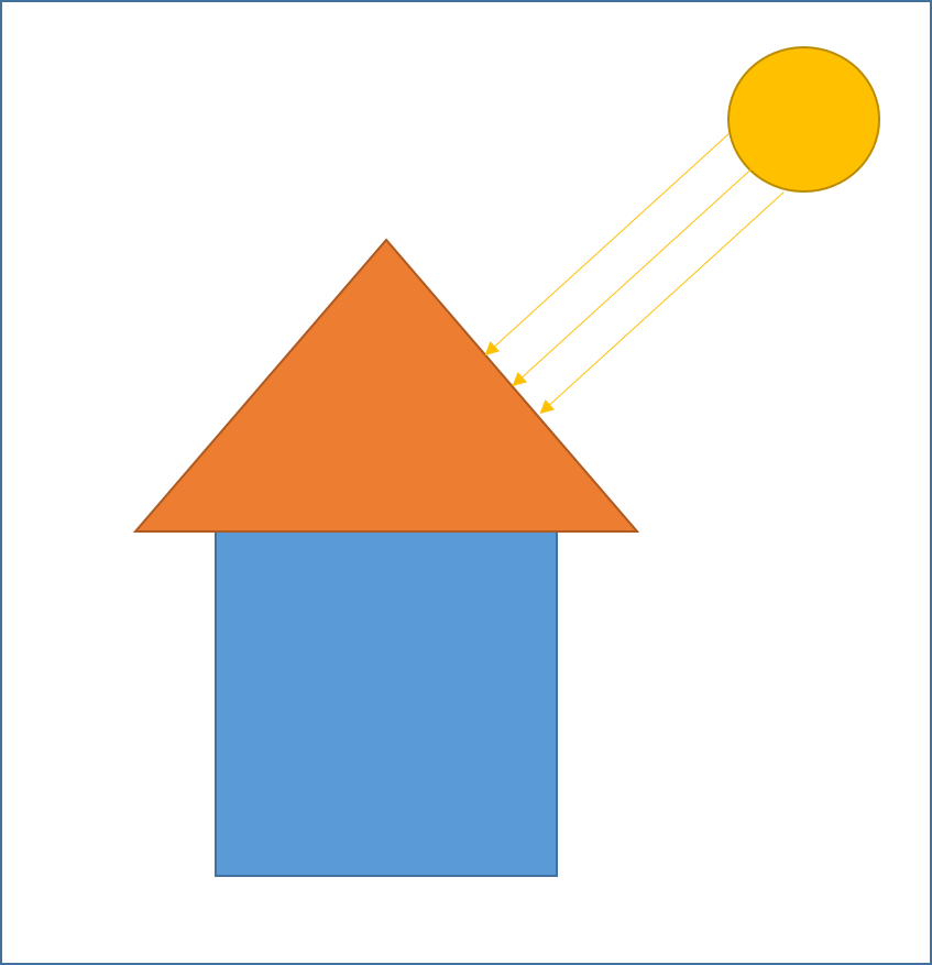 im osten geht die sonne auf im westen geht sie unter oder wie die photovoltaik am dach sitzen. Black Bedroom Furniture Sets. Home Design Ideas