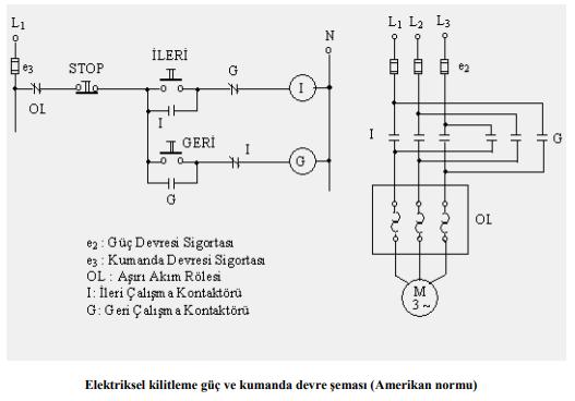 Asenkron motor - tasarım ve çalışma prensibi