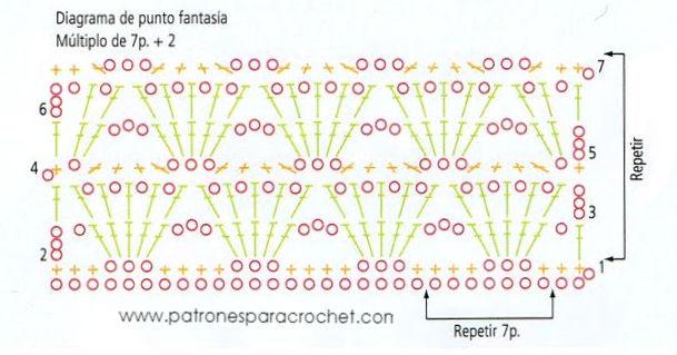diagrama-crochet