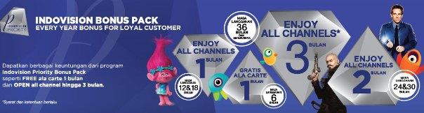 Cara Menjadi Pelanggan Indovision Priority