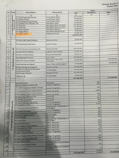 Perusahaan Wapres JK dan Arifin Panigoro Dapat Kredit Utangan dari China, Ada Sesuatu?