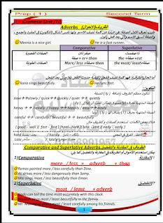 مذكرة قواعد اللغه الانجليزيه للصف الاول الاعدادي الترم الثاني لمستر محمود سليم
