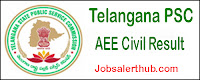 TSPSC AEE Civil Result