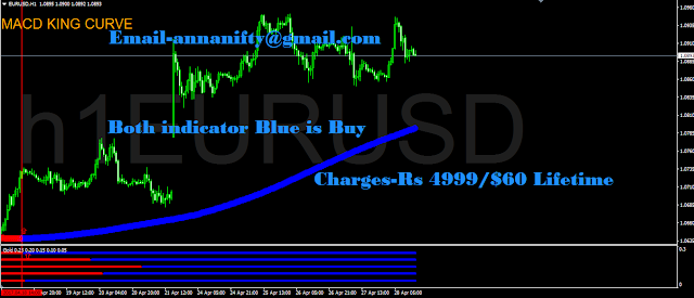 EUR/USD - Live Rate, Forecast, News and Analysis eurusd forex,eurusd,analysis eurusd,bloomberg eurusd spot,bloomberg eurusd volatility,eurusd analysis,eurusd barchart,eurusd bloomberg,eurusd bloomberg chart,eurusd bloomberg quote,eurusd breaking news,eurusd bullish,eurusd chart,eurusd chart bloomberg,eurusd chart google finance,eurusd chart live,eurusd chart today,eurusd chart since inception,eurusd chart today,eurusd chart yahoo,eurusd economic news,eurusd etf,eurusd forecast,eurusd forecast news,eurusd historical data,eurusd opening price Hindustanzinc,nse ipo,nsel,nse results,nse holidays 2016 broker,broker forex,news forex,forex binary options,forex consultant,cairn india,vedanta limited,NTPC limited,SJVN Bharti airtel,Indian overseas bank,IDBI Bank,Yes Bank