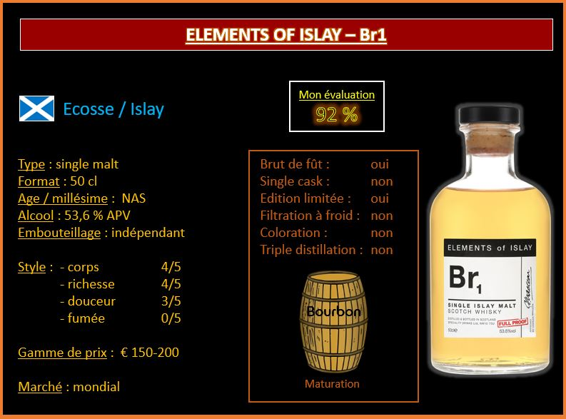 Review #530  : Elements Of Islay – Br1
