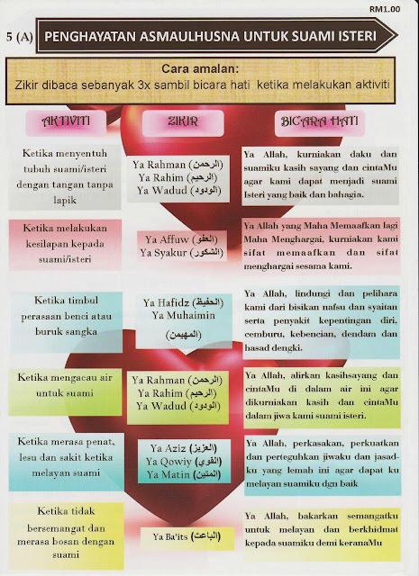 Tips Suami Isteri Bahagia Dengan Penghayatan Asmaul Husna
