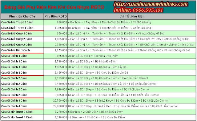Giá cửa nhựa lõi thép cao cấp Rehau Profile