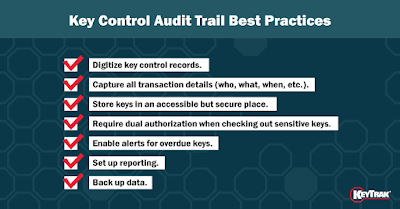 Key control audit trail checklist