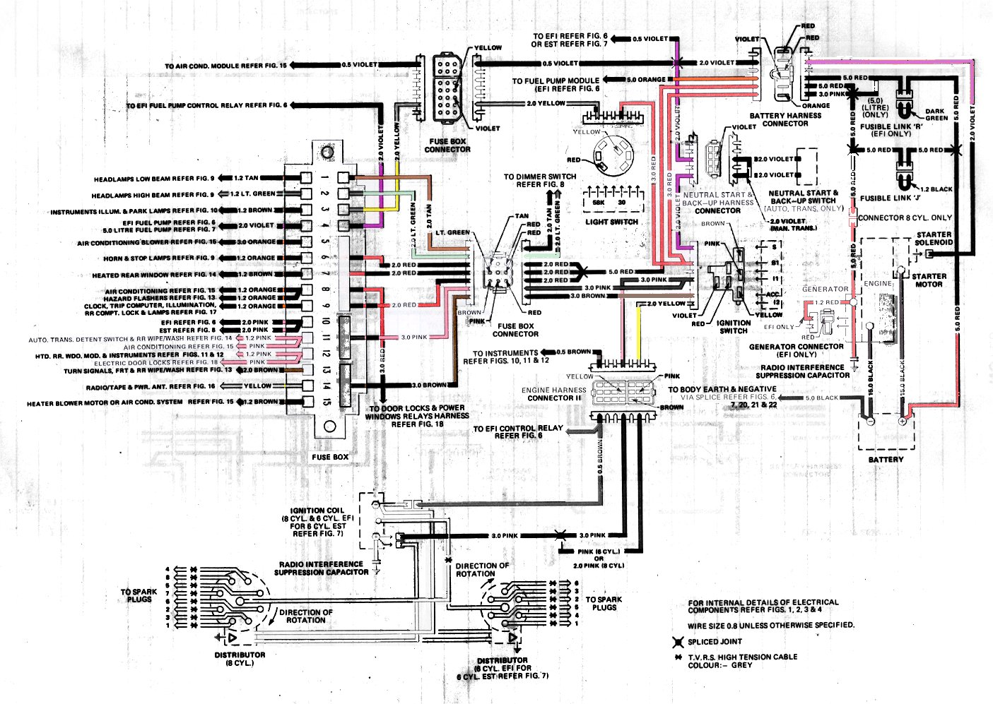 Wiring Diagram Holden VK Commodore | Download Free Ebook