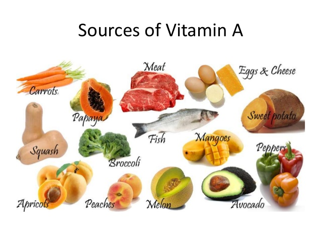 The Importance of Vitamins To Your Body