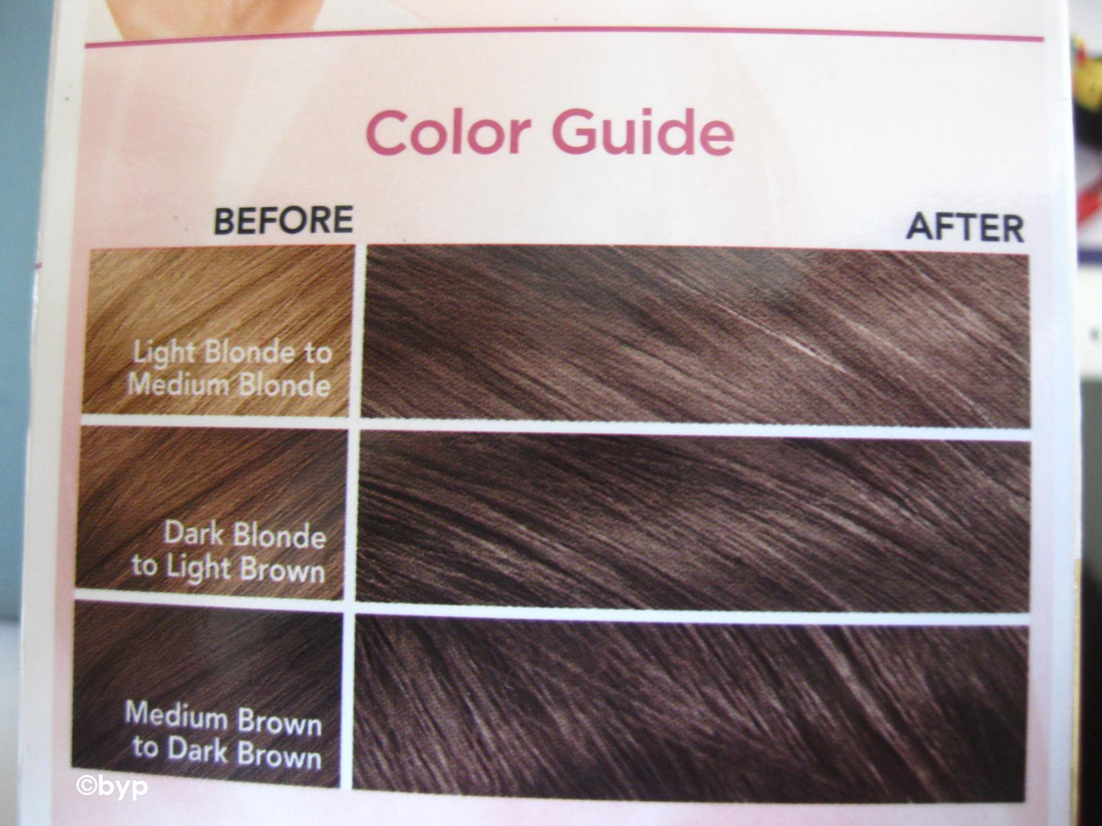 Paul mitchell hair colour chart hair colors amp styles pinterest honey brown hair color chart nvjuhfo Image collections