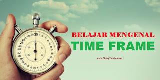 belajar mengenal separator time frame trading investasi saham forex candlestick metatrader