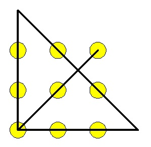 9 black dots making a square draw 4 straight lines without removing pen using all 9 dots. Call The Greeks The Cool Riddles Project 9 Dots 4 Lines