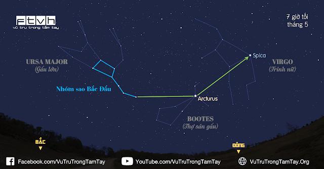 #BầuTrờiĐêmNay 10/5/2016. Tìm ra sao Arcturus và Spica từ Bắc Đẩu.