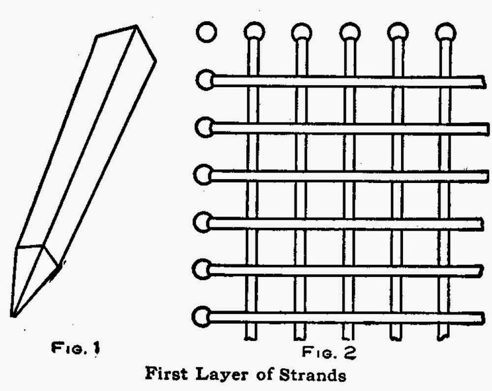 ... a square pointed wedge as shown in Fig. 1 and 8 or 10 round wood plugs which are used for temporarily holding the ends of the cane in the holes.  sc 1 st  Ency123 & Caning Chairs - How to Cane a Chair - Ency123