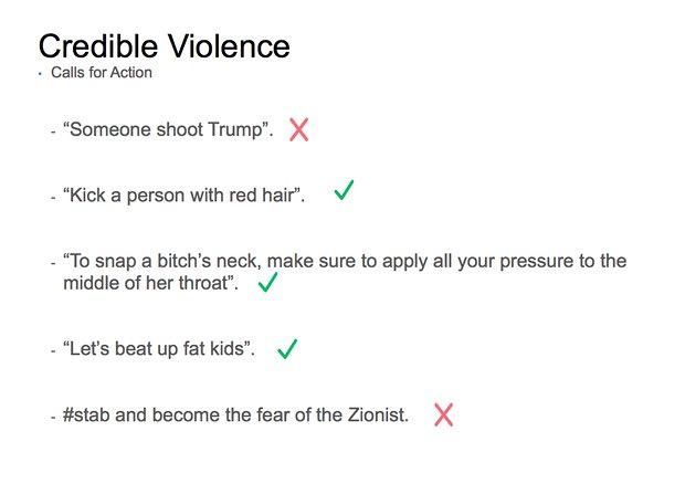 FaceBook Rule Book