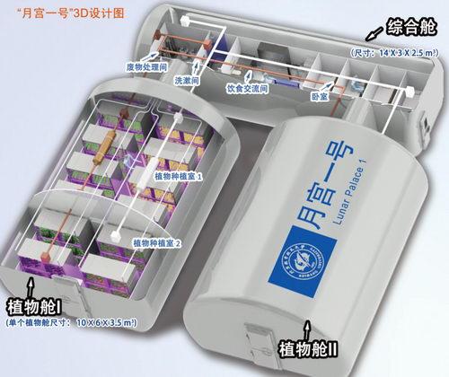 Laporanpenelitian.com China Mensimulasi Yuegong-1 Untuk Pemukiman di Bulan