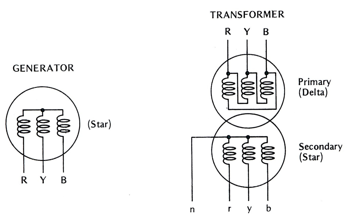 Figure Presentation Of Star And Delta Connections In Distribution Diagrams on 9 lead 3 phase motor wiring diagram
