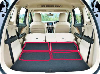 Karpet Mitsubishi Xpander Plus sandaran Kursi