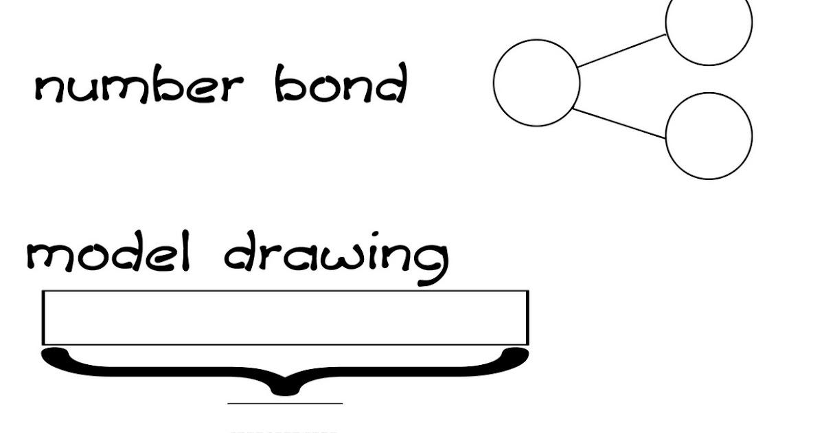 Oh My Little Classity Class: [number bonds and model
