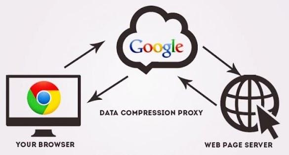 Cara Mengurangi Penggunaan Data di Google Chrome