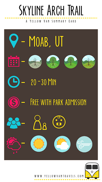 Skyline Arch Trail, Yellow Van Summary Card. Location: Moab, Utah. Season: Any. Time: 20 to 30 minutes. Cost: Free with park admission. Ages: Adults, children, babies. Weather: Sunny, cloudy, windy.