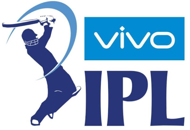 IPL 2018 Players List