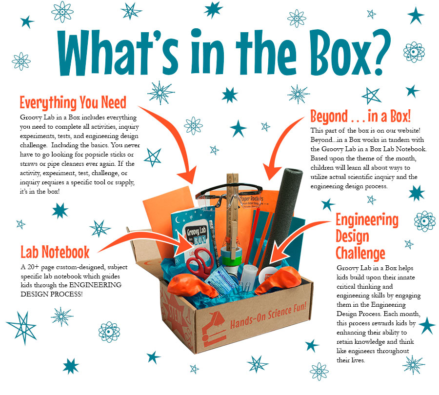 What Is Stem Lab In School: Give Peas A Chance: Groovy Lab In A Box- Review And Giveaway