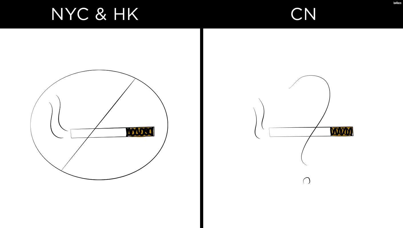 lavlilacs Cultural Contrast: NYC, HK, CN // smoking