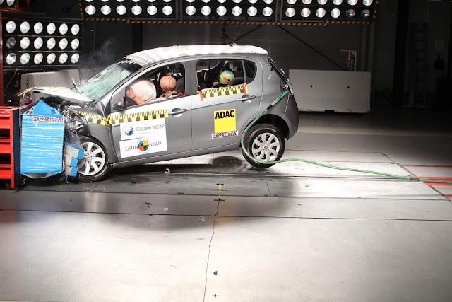 Fiat Palio 2016 - teste de segurança
