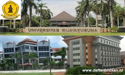 Daftar Fakultas dan Program Studi UWKS Universitas Wijaya Kusuma Surabaya