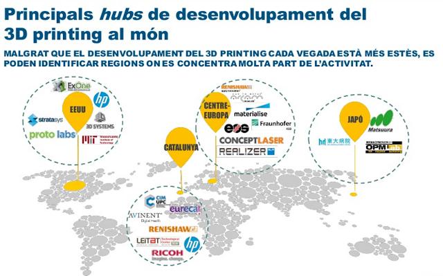Mapa empresas 3D printing