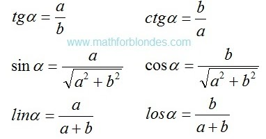 Mathematics For Blondes: Three main types of trigonometric