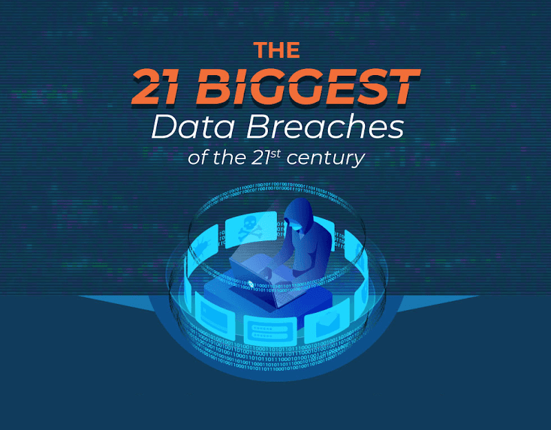 21 Mind Blowing Data Breaches of This Century (infographic)