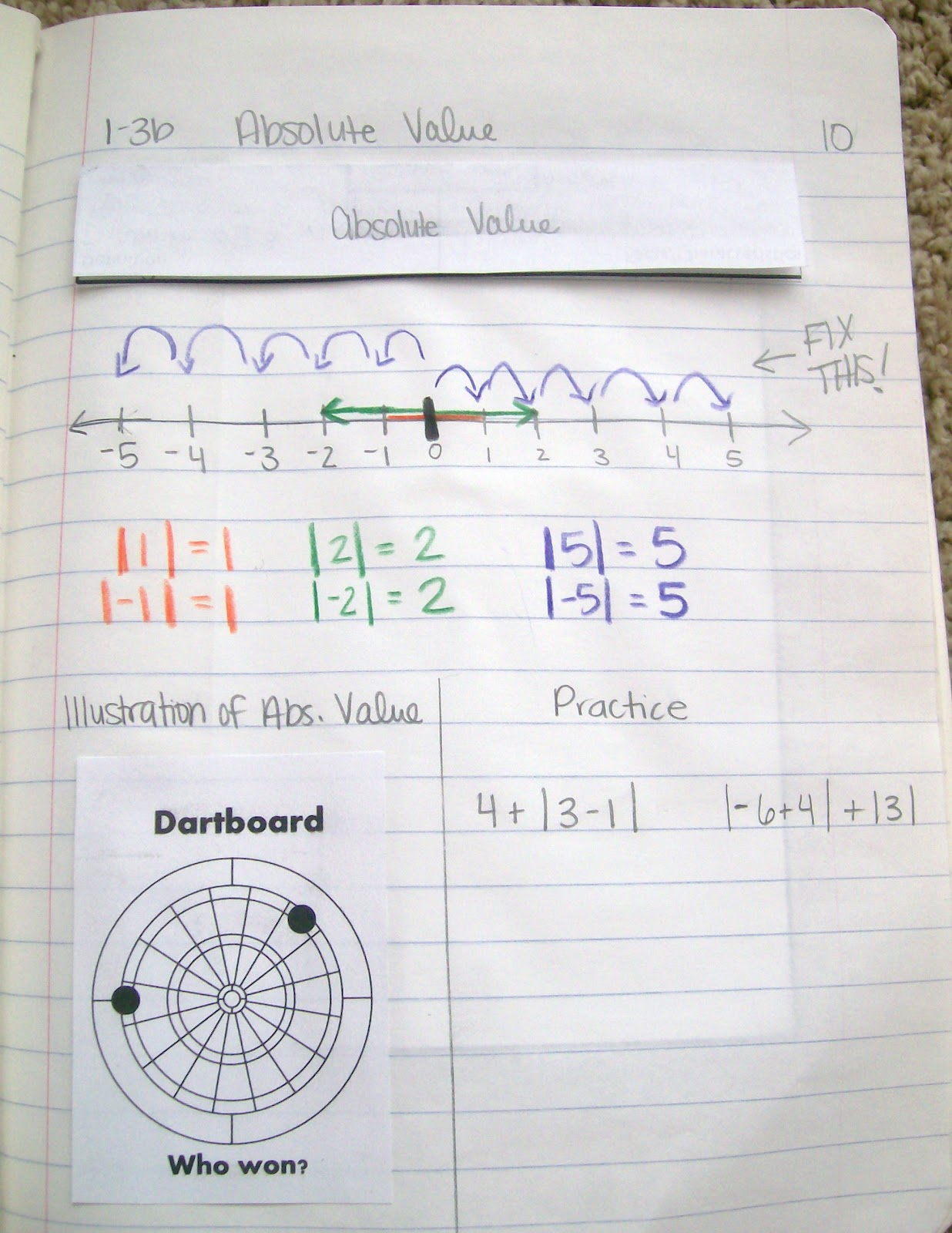 Math = Love: Absolute Value Foldables and a 3-Hole Punch Story