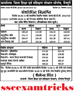 up btc bhogaon cut off