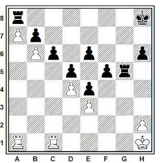 Posición de la partida de ajedrez Kopor - Skij (Correspondencia, 1966)