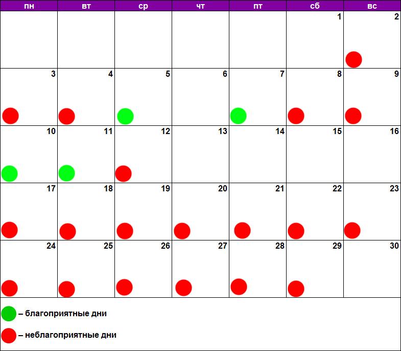 Лунный календарь лечения зубов сентябрь 2018