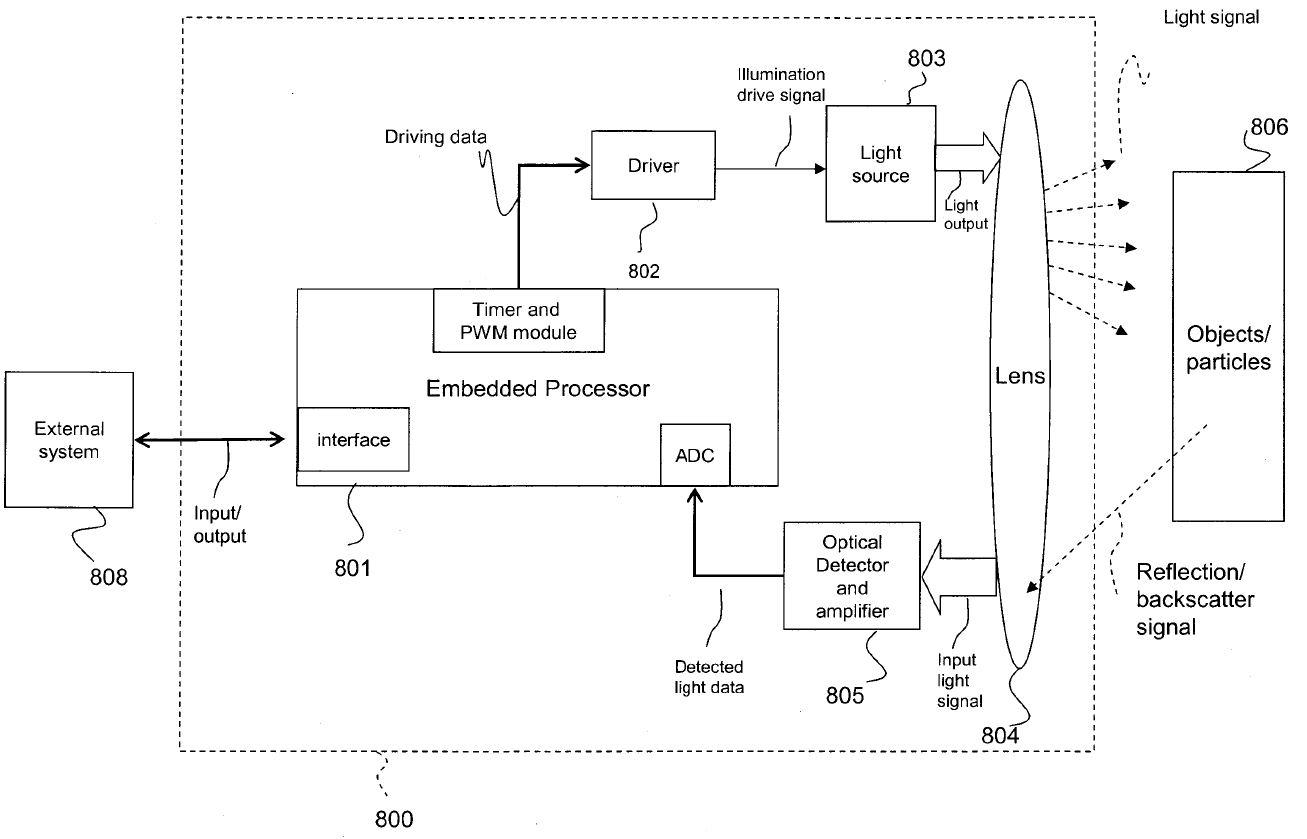 LeddarTech Settles LiDAR Patent Dispute with Phantom