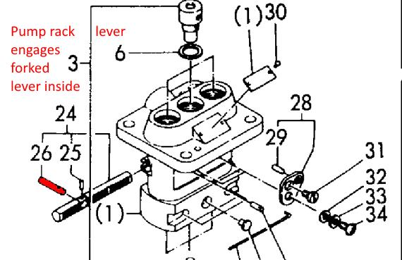 Zexel Injection Pump Exploded View
